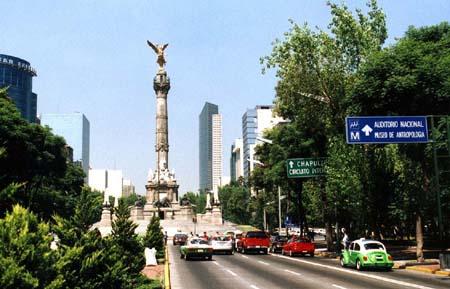 Columna de la Independencia, panorámica