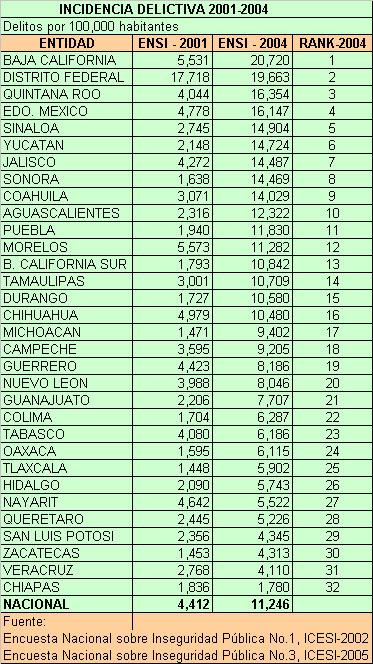 Tabla De Estados Mexico | newhairstylesformen2014.com